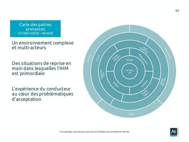 93 Un environnement complexe et multi-acteurs Des situations de reprise en main dans lesquelles l'IHM est primordiale L'ex...