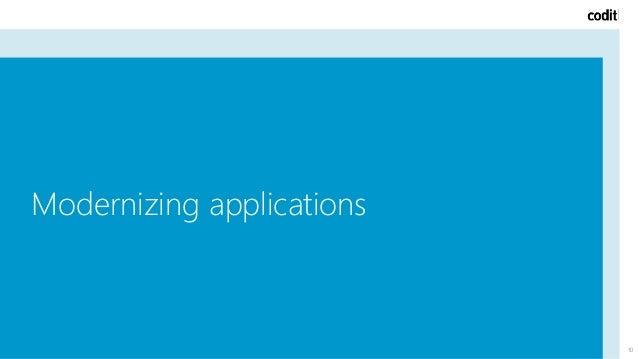 Modernizing applications 10