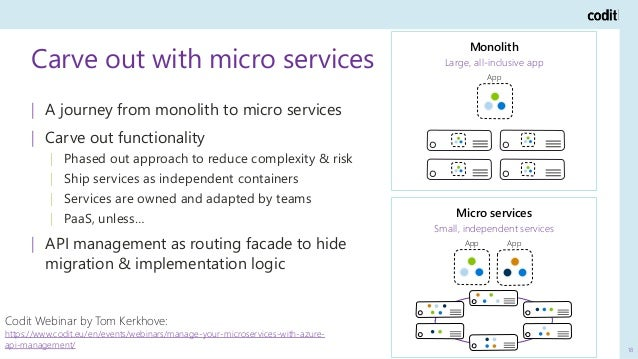Carve out with micro services 18   A journey from monolith to micro services   Carve out functionality   Phased out approa...
