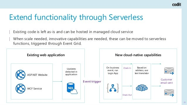 Extend functionality through Serverless 20 Existing web application ASP.NET Website WCF Service Updates detected in applic...