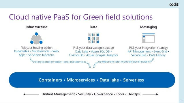Cloud native PaaS for Green field solutions 22 Pick your data storage solution Data Lake • Azure SQL DB • CosmosDb • Azure...