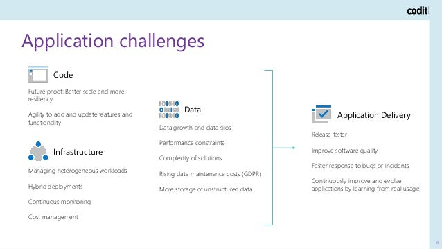 Application challenges 8 Code Future proof: Better scale and more resiliency Agility to add and update features and functi...