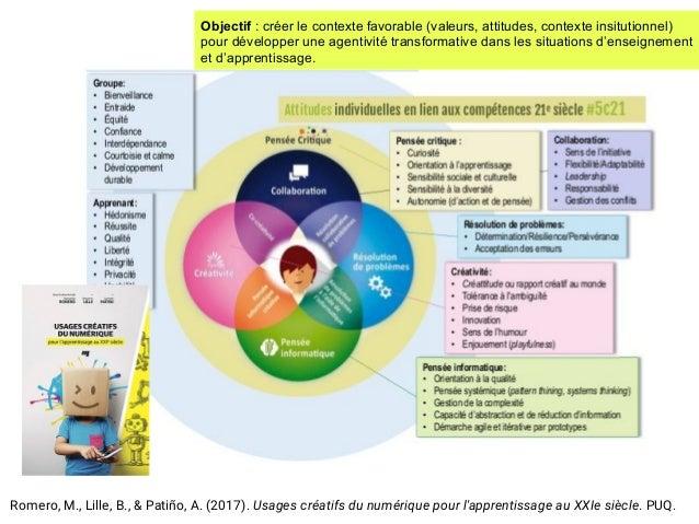 Romero (2016). Design : Dumont Romero, M., Lille, B., & Patiño, A. (2017). Usages créatifs du numérique pour l'apprentissa...