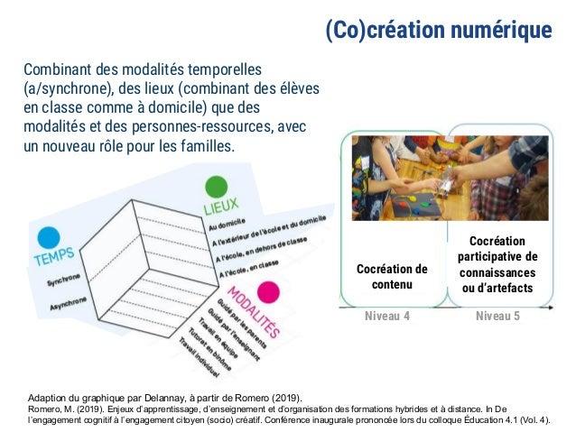 (Co)création numérique Cocréation de contenu Cocréation participative de connaissances ou d'artefacts Niveau 4 Niveau 5 Co...