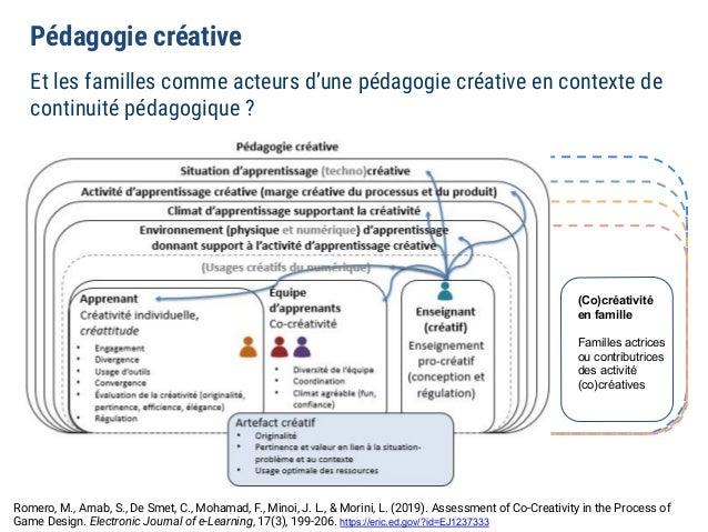Pédagogie créative Et les familles comme acteurs d'une pédagogie créative en contexte de continuité pédagogique ? (Co)créa...