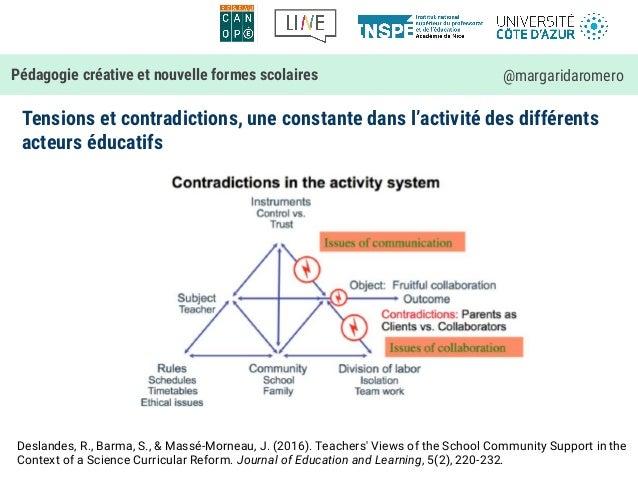 Tensions et contradictions, une constante dans l'activité des différents acteurs éducatifs Pédagogie créative et nouvelle ...