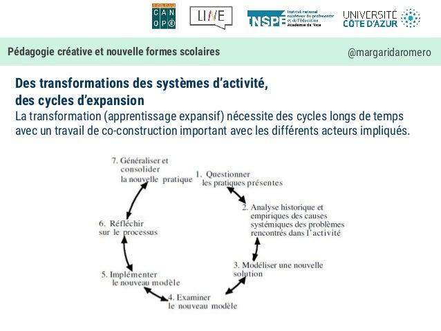Des transformations des systèmes d'activité, des cycles d'expansion La transformation (apprentissage expansif) nécessite d...