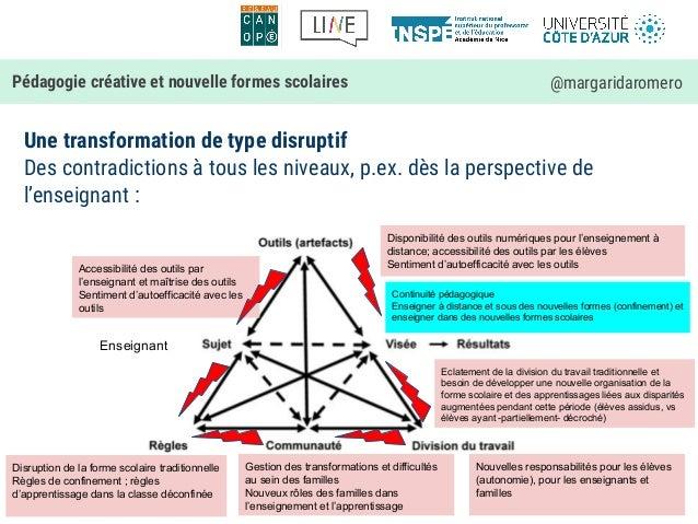 Une transformation de type disruptif Des contradictions à tous les niveaux, p.ex. dès la perspective de l'enseignant : Péd...