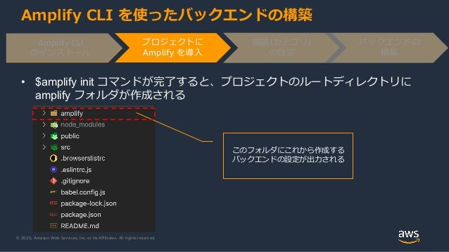 © 2020, Amazon Web Services, Inc. or its Affiliates. All rights reserved. Amplify CLI を使ったバックエンドの構築 Amplify CLI のインストール プロ...