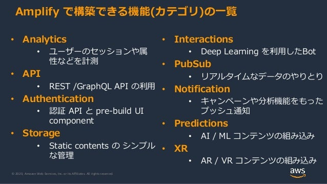 © 2020, Amazon Web Services, Inc. or its Affiliates. All rights reserved. • Analytics • ユーザーのセッションや属 性などを計測 • API • REST /...