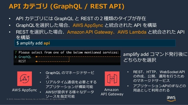 © 2020, Amazon Web Services, Inc. or its Affiliates. All rights reserved. API カテゴリ (GraphQL / REST API) • API カテゴリには Graph...