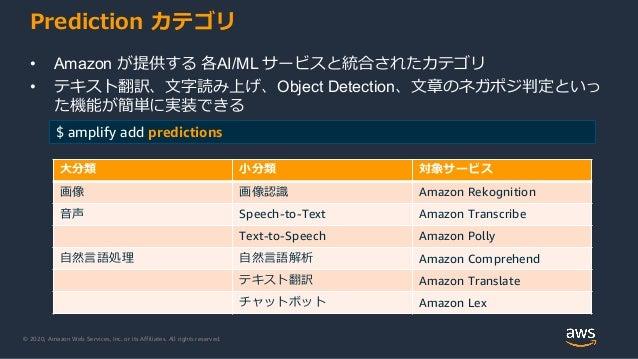© 2020, Amazon Web Services, Inc. or its Affiliates. All rights reserved. Prediction カテゴリ • Amazon が提供する 各AI/ML サービスと統合された...