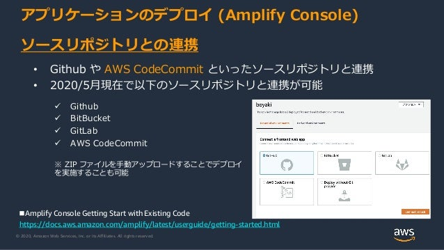 © 2020, Amazon Web Services, Inc. or its Affiliates. All rights reserved. アプリケーションのデプロイ (Amplify Console) • Github や AWS C...