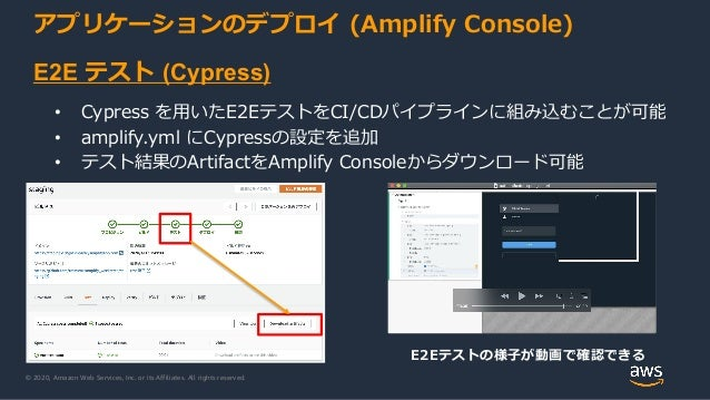 © 2020, Amazon Web Services, Inc. or its Affiliates. All rights reserved. E2E テスト (Cypress) • Cypress を用いたE2EテストをCI/CDパイプラ...