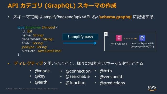 © 2020, Amazon Web Services, Inc. or its Affiliates. All rights reserved. API カテゴリ (GraphQL) スキーマの作成 • スキーマ定義は amplify/bac...