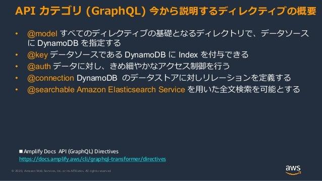© 2020, Amazon Web Services, Inc. or its Affiliates. All rights reserved. API カテゴリ (GraphQL) 今から説明するディレクティブの概要 • @model すべ...