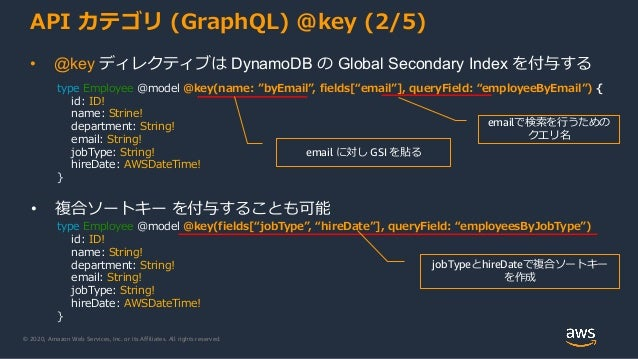 © 2020, Amazon Web Services, Inc. or its Affiliates. All rights reserved. API カテゴリ (GraphQL) @key (2/5) • @key ディレクティブは Dy...
