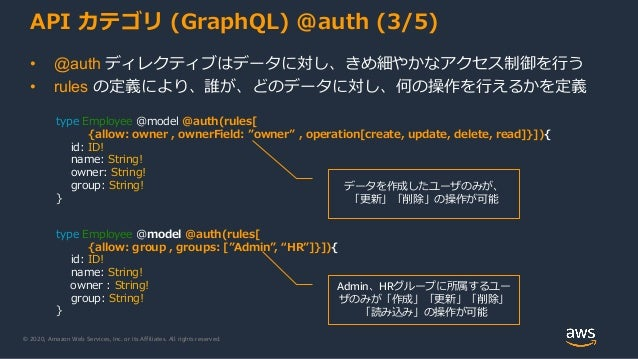 © 2020, Amazon Web Services, Inc. or its Affiliates. All rights reserved. API カテゴリ (GraphQL) @auth (3/5) • @auth ディレクティブはデ...