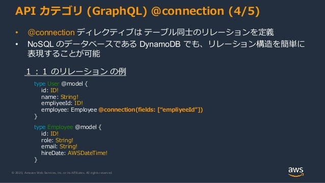 © 2020, Amazon Web Services, Inc. or its Affiliates. All rights reserved. API カテゴリ (GraphQL) @connection (4/5) • @connecti...
