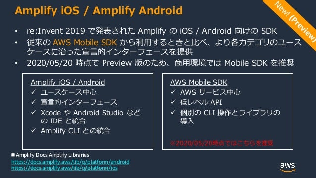 © 2020, Amazon Web Services, Inc. or its Affiliates. All rights reserved. Amplify iOS / Amplify Android • re:Invent 2019 で...