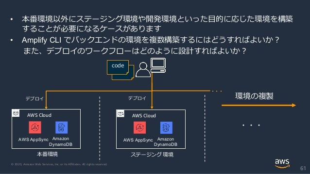 © 2020, Amazon Web Services, Inc. or its Affiliates. All rights reserved. 61 • 本番環境以外にステージング環境や開発環境といった目的に応じた環境を構築 することが必要...