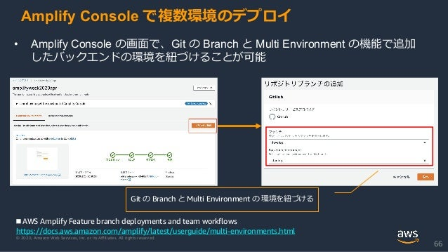 © 2020, Amazon Web Services, Inc. or its Affiliates. All rights reserved. Amplify Console で複数環境のデプロイ 66 Git の Branch と Mul...
