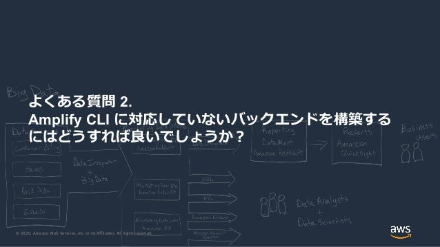 © 2020, Amazon Web Services, Inc. or its Affiliates. All rights reserved. よくある質問 2. Amplify CLI に対応していないバックエンドを構築する にはどうすれ...