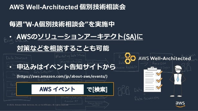 """© 2020, Amazon Web Services, Inc. or its Affiliates. All rights reserved. で[検索]AWS イベント 毎週""""W-A個別技術相談会""""を実施中 • AWSのソリューションアー..."""