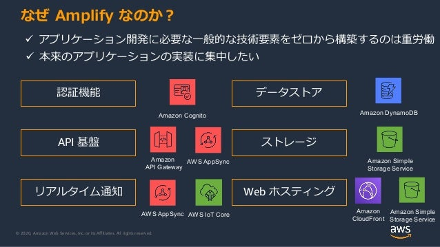 © 2020, Amazon Web Services, Inc. or its Affiliates. All rights reserved. なぜ Amplify なのか? 認証機能  アプリケーション開発に必要な一般的な技術要素をゼロ...