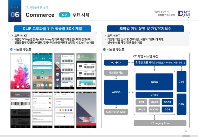 디케이아이테크놀로지 솔루션 소개