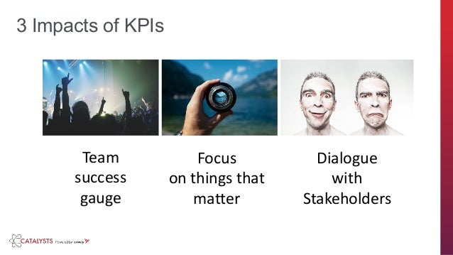 axway.com 3 Impacts of KPIs Team success gauge Focus on things that matter Dialogue with Stakeholders