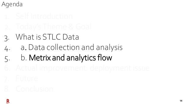 14 1. Self Introduction 2. Today'sTheme & Goal 3. What is STLC Data 4. a. Data collection and analysis 5. b. Metrix and an...