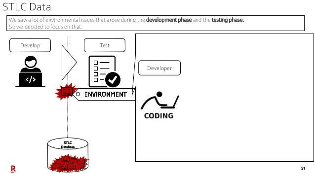 21 STLC Data TestDevelop STLC Database Developer We saw a lot of environmental issues that arose during the development ph...