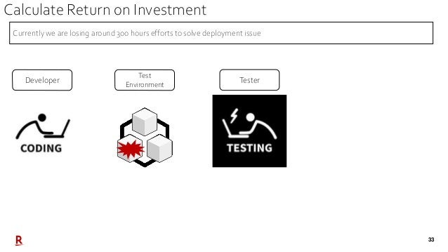 33 Test Environment Developer Tester Currently we are losing around 300 hours efforts to solve deployment issue Calculate ...
