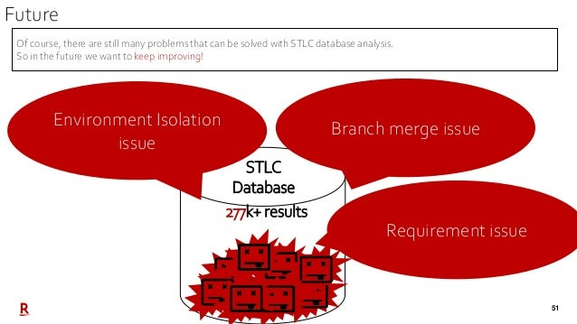 51 STLC Database 277k+ results Future Of course, there are still many problems that can be solved with STLC database analy...