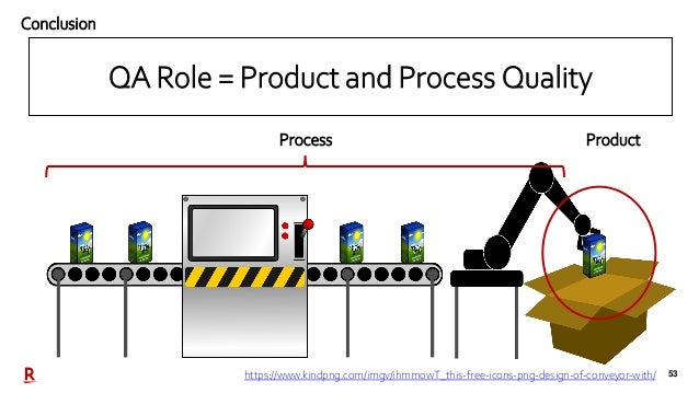 53 Conclusion QA Role = Product and Process Quality Process Product https://www.kindpng.com/imgv/ihmmowT_this-free-icons-p...