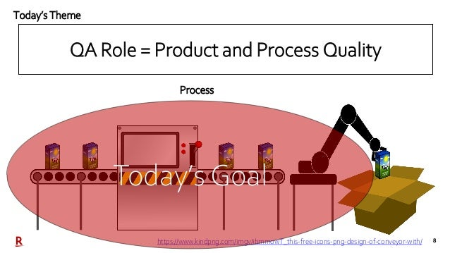 8 Today's Theme QA Role = Product and Process Quality Process https://www.kindpng.com/imgv/ihmmowT_this-free-icons-png-des...