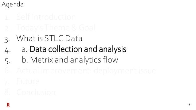 9 1. Self Introduction 2. Today'sTheme & Goal 3. What is STLC Data 4. a. Data collection and analysis 5. b. Metrix and ana...