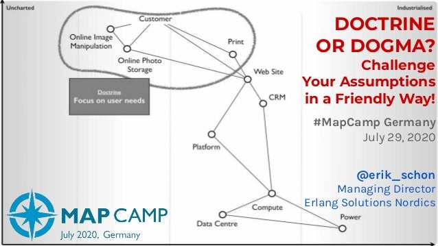 DOCTRINE OR DOGMA? Challenge Your Assumptions in a Friendly Way! @erik_schon Managing Director Erlang Solutions Nordics #M...