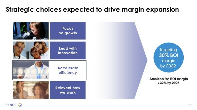 22 Strategic choices expected to drive margin expansion Focus on growth Lead with innovation Lead with innovation Accelera...