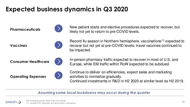 26 Expected business dynamics in Q3 2020 EM: Emerging markets; RoW: Rest of the World (1) Includes PPH, Meningitis and adu...