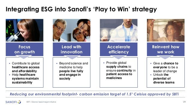 29 Integrating ESG into Sanofi's 'Play to Win' strategy SBTi: Science based target initiative • Contribute to global healt...
