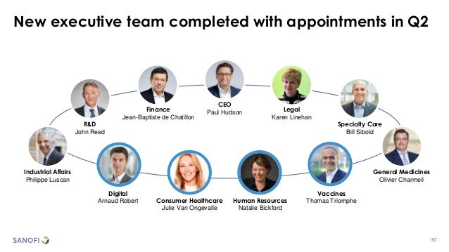 30 New executive team completed with appointments in Q2 Industrial Affairs Philippe Luscan Human Resources Natalie Bickfor...