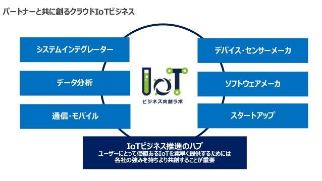 IoTビジネス共創ラボ 第16回オンライン勉強会 オープニング Slide 3