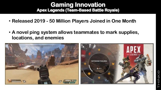 Gaming Innovation Apex Legends (Team-Based Battle Royale) • Released 2019 - 50 Million Players Joined in One Month • A nov...