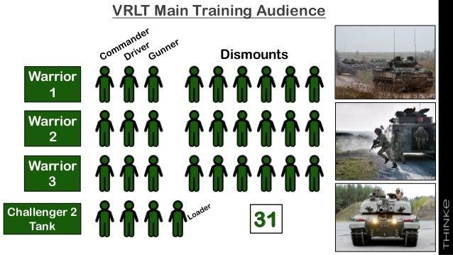VRLT Main Training Audience Dismounts Warrior 1 Warrior 2 Warrior 3 Challenger 2 Tank 31