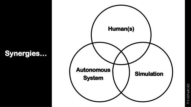 Synergies… Human(s) Simulation Autonomous System