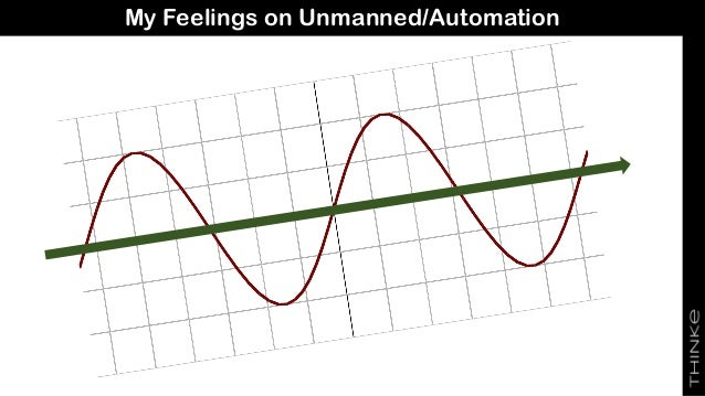 My Feelings on Unmanned/Automation