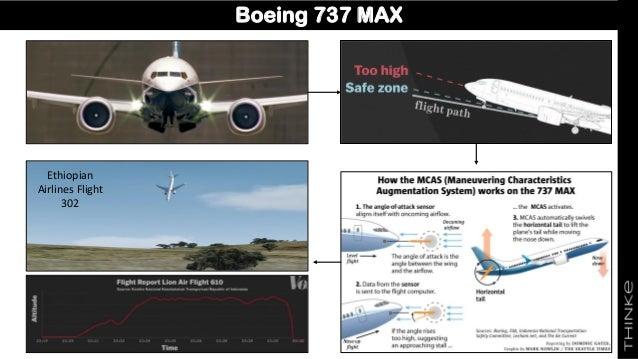 Boeing 737 MAX Ethiopian Airlines Flight 302