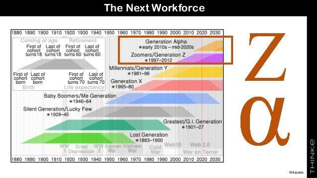 The Next Workforce Wikipedia